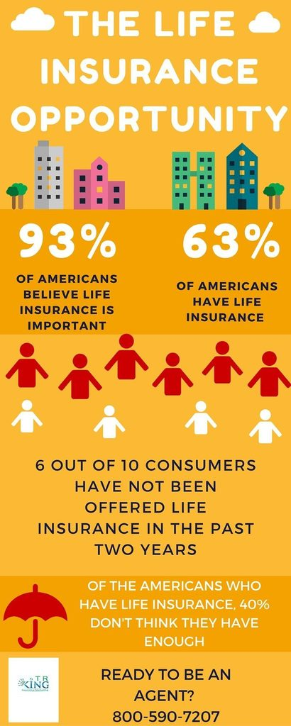 Selling Life Insurance